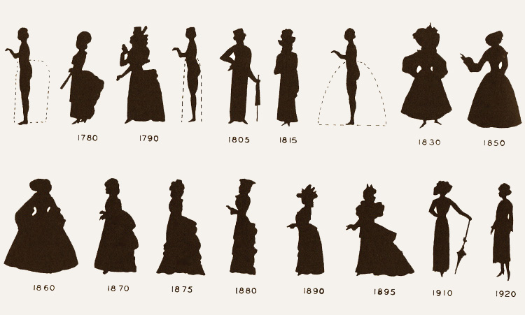 f39b2be184c5 Women's Roles In Society: Fashion & History – German American ...